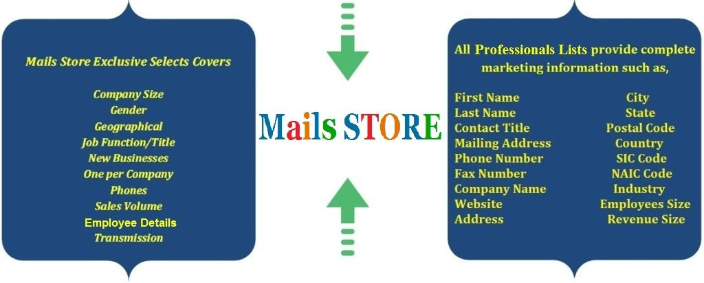 Benefits Of A Clean Email List & Mailing Addresses At Mails STORE