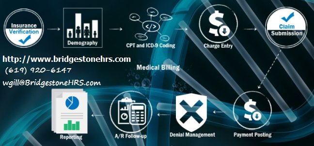 Details Of Healthcare And Denial Management Software