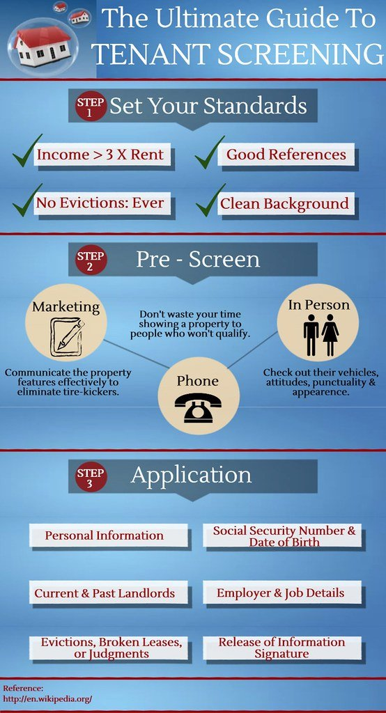 Different Ways To Screen A Tenant