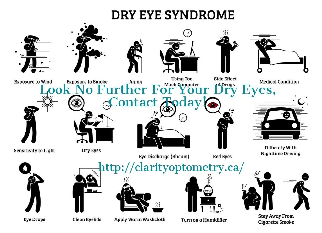 Dry Eyes Treatment Hamilton