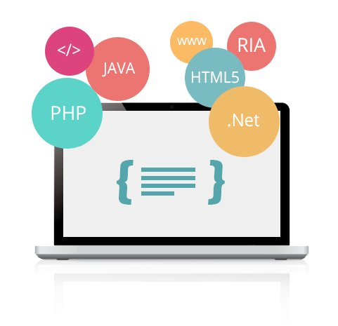 Five Best Web Development Frameworks