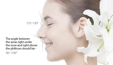 Get Applauded By Availing Korean Rhinoplasty Methods