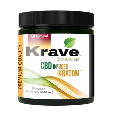 How To Pick The Best Suitable Kratom Strain For Daily Use?