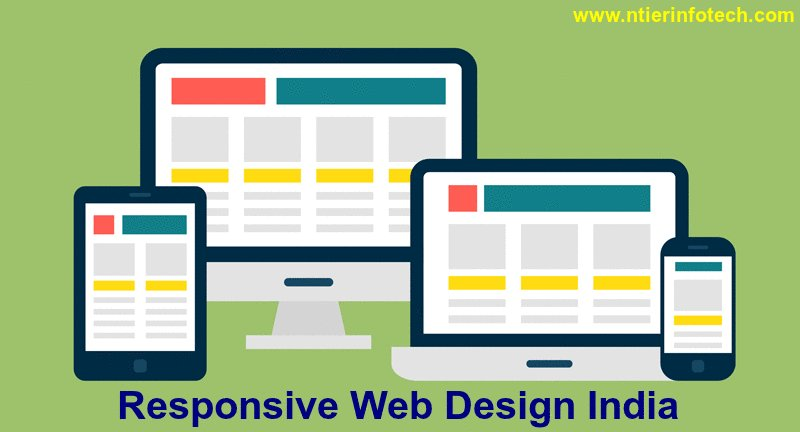 Is Responsive Web Design Helpful In Creating A Wider Online Market?