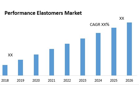 Performance Elastomers Market