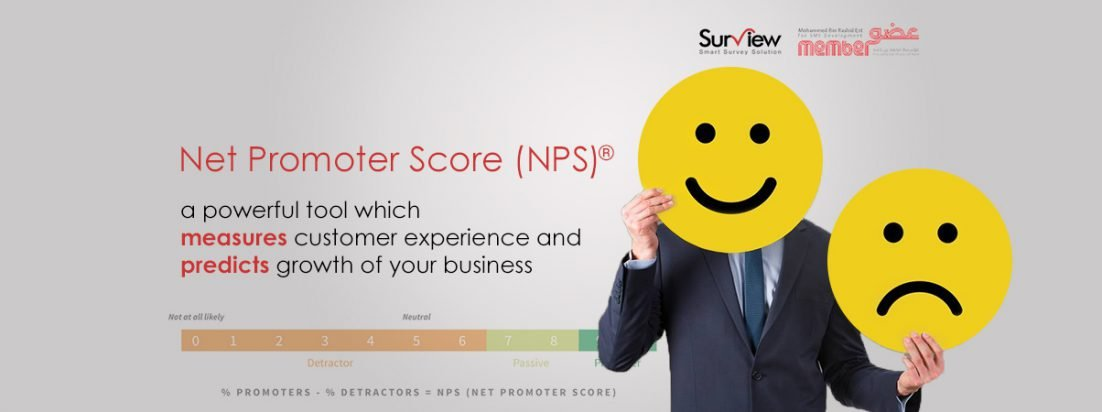 Surview Offers The Best Online Survey Makers That Give Excellent Output To Your Business