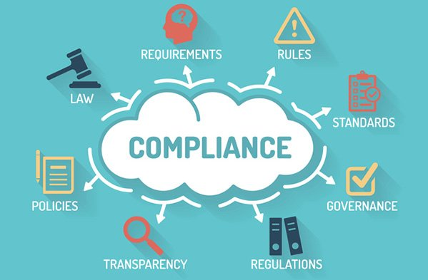 The Future Of Compliance Management