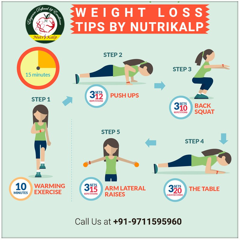 Weight Loss Centres In Delhi