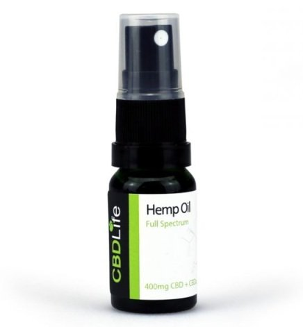 What CBD Oil To Buy And How Does CBD Work